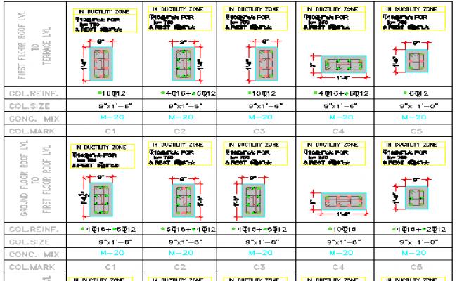 Full constructive details of column schedule of work shop dwg file