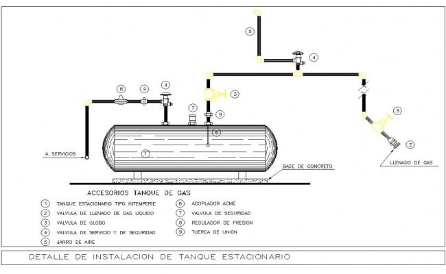 Gas tank detail in autocad dwg files