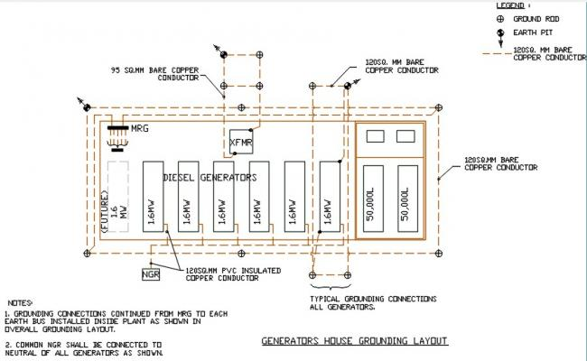 House Grounding Diagram Gallery How To Guide And Refrence