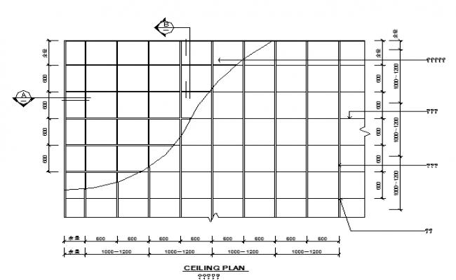 Graphical representation details