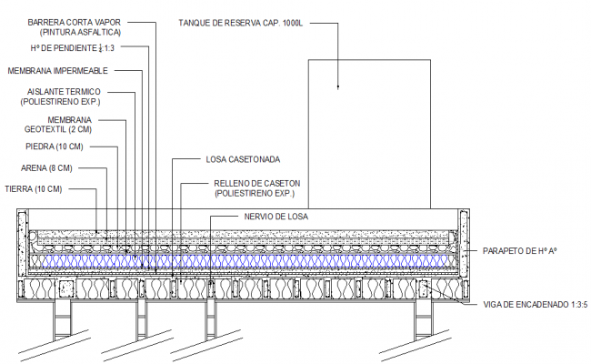 Green roof cover sectional detail dwg file