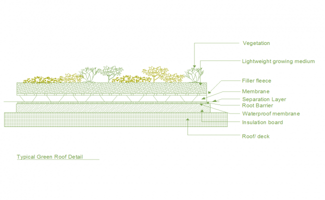 Green roof detail cad drawing
