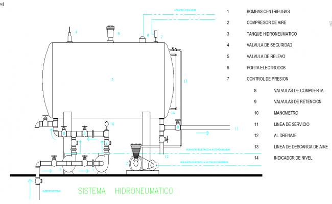 Hydraulic reservoir tank design