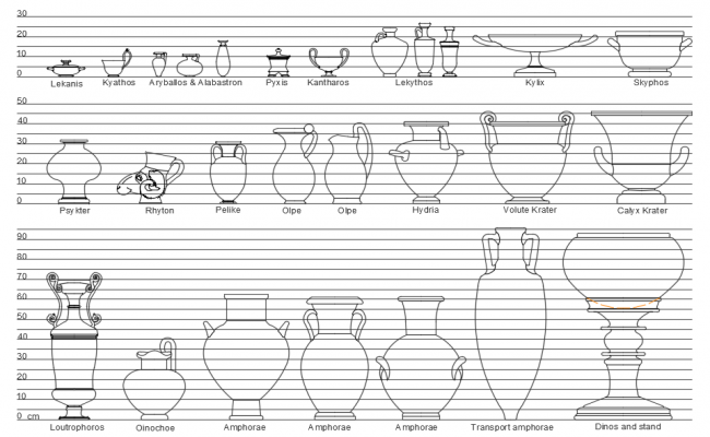 Interior view of different designer pot with Greek art dwg file