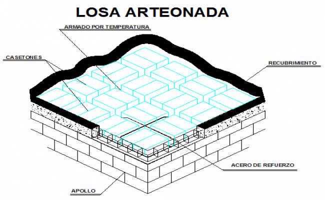 Isometric Slab design drawing with section