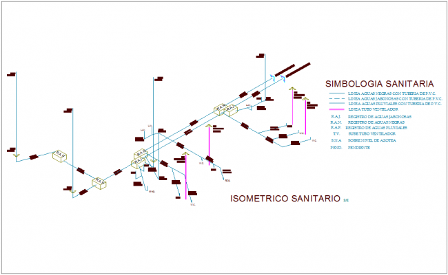 Isometric view of sanitary with washing water line view for municipal agency dwg file