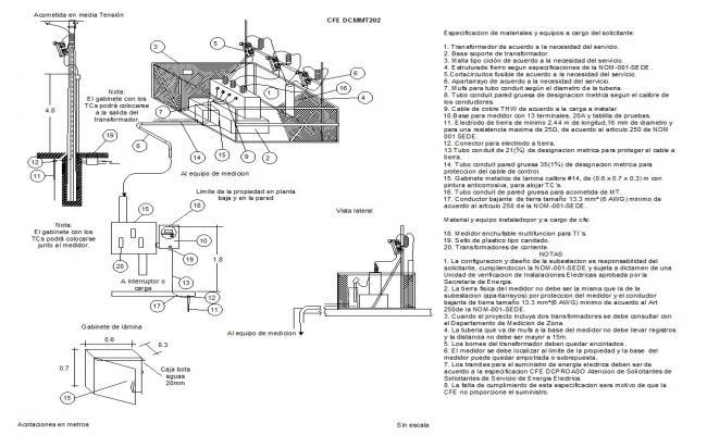 Measurement standard roof cad files