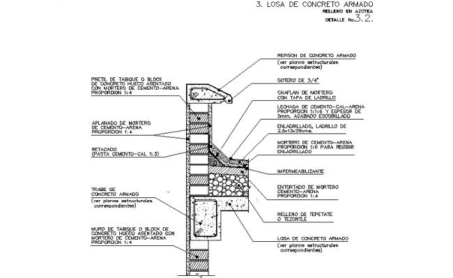 Meeting reinforced concrete slab detail dwg file