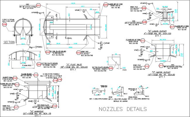 Nozzles detail
