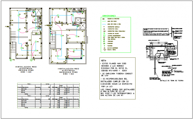One family housing plan electrical installation view dwg file
