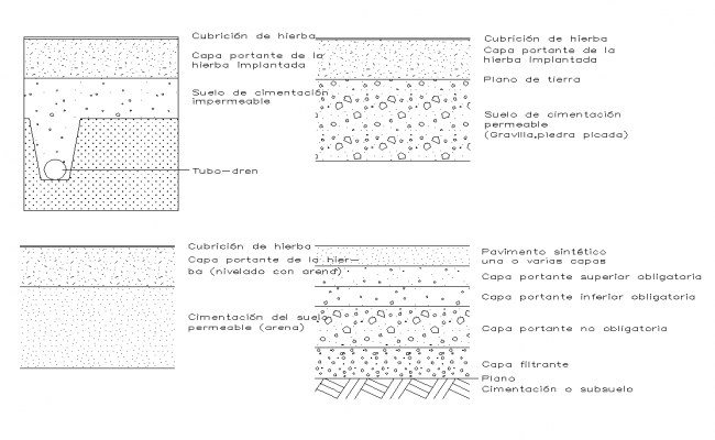 Pavement detail CAD structure 2d view layout dwg file