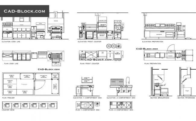 Plan & Elevation of Industrial Kitchen free CAD drawings