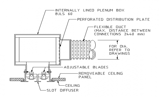 Linear Diffuser Cad Detail : Plenum box details for slot line horizontal diffuse dwg file