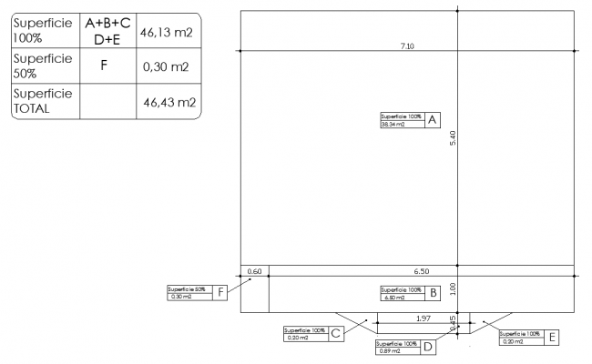 Plot measurement detail layout file