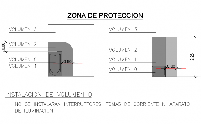 Protection zone plan detail dwg file