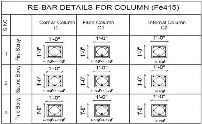 Re-bars details of for column table dwg file