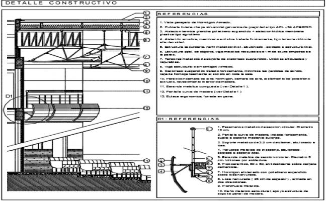 Reinforcement Bridge detail dwg file