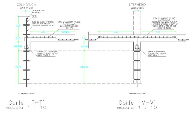 Reinforcement design for concrete slabs