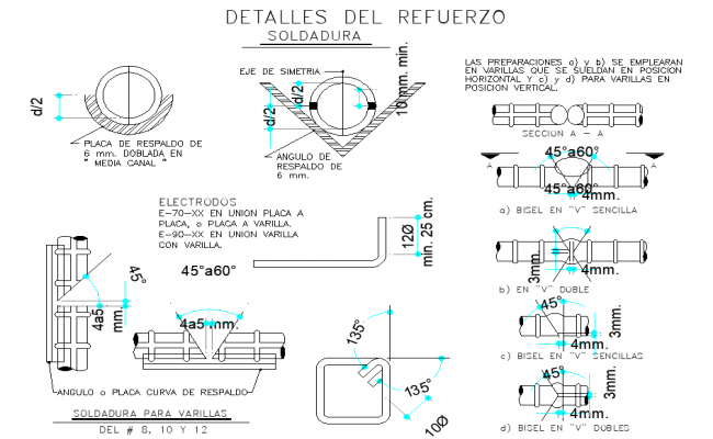 Reinforcement detail dwg file
