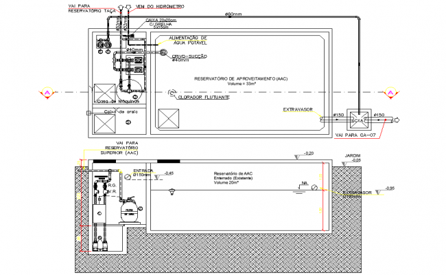Reservoir of use plan and section layout file