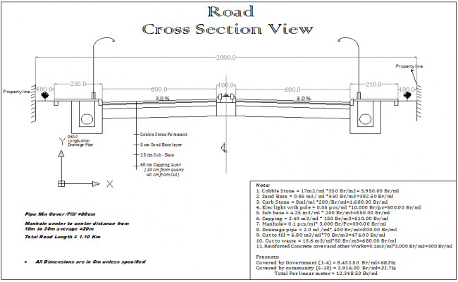Road section details dwg cross view detail