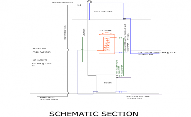 Schematic section plan detail