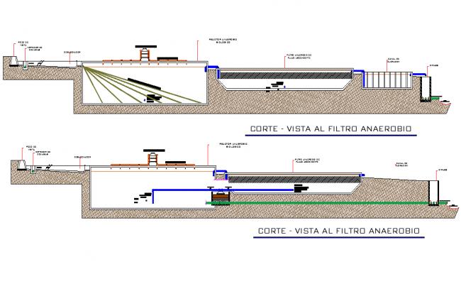 Section Black water treatment plant autocad file