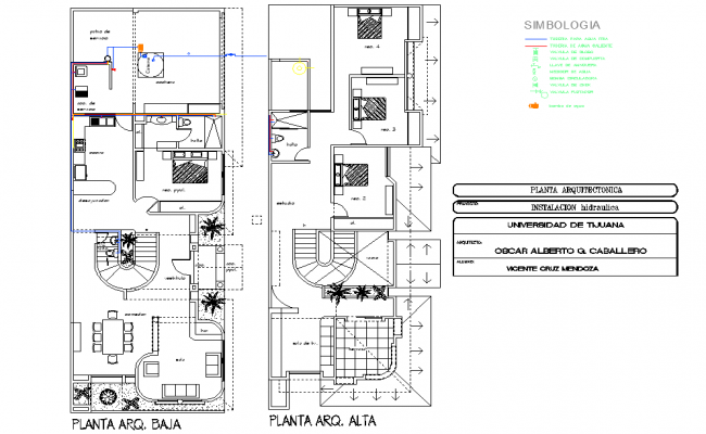 Several facilities family plan layout file
