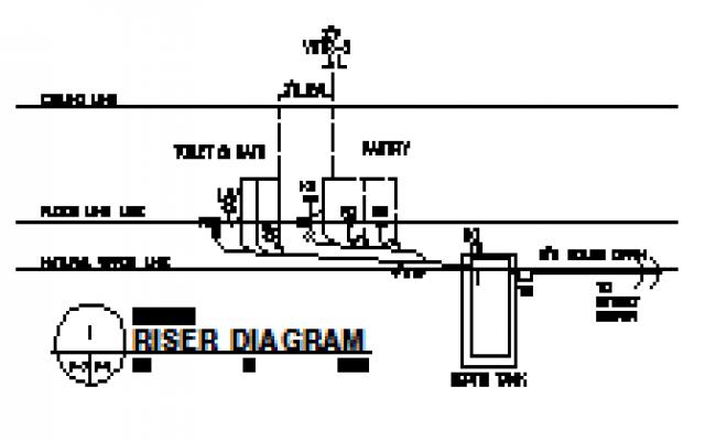 Sewage Riser Diagram design of small hospital design drawing
