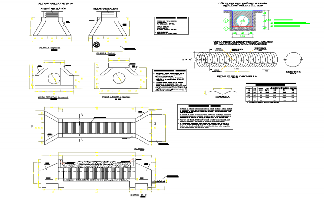 Sewer plan and section dwg file