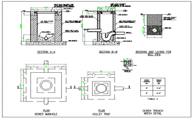 Sewerage waste water line section view detail dwg file