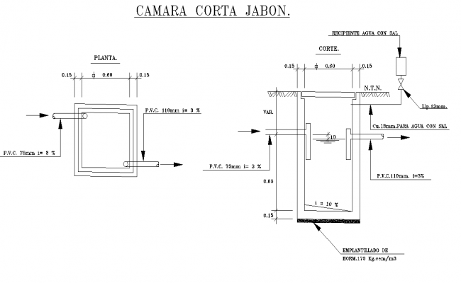Short camera soap plan and section dwg file