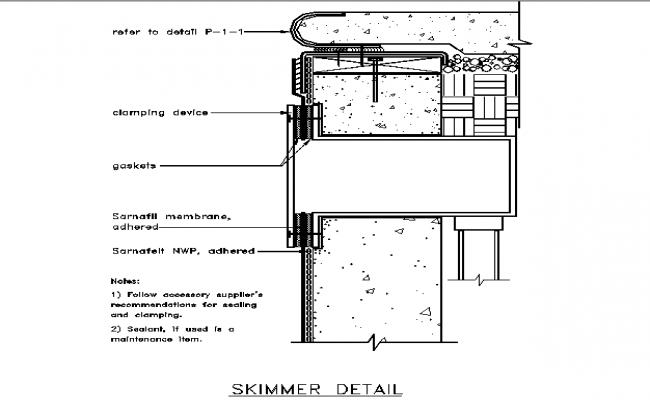Skimmer detail