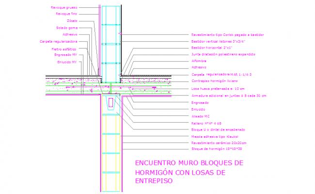 Slab & Beam structure Detail,
