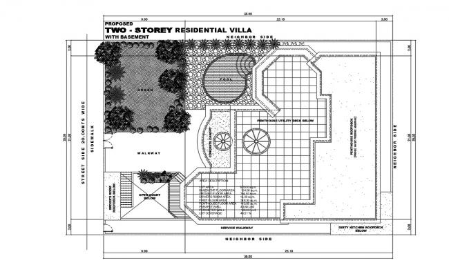 Small Area House Design
