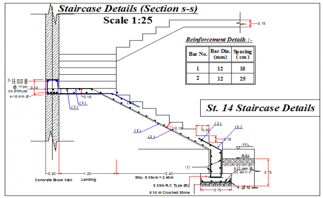 Staircase plan details of section s-s of multi-story