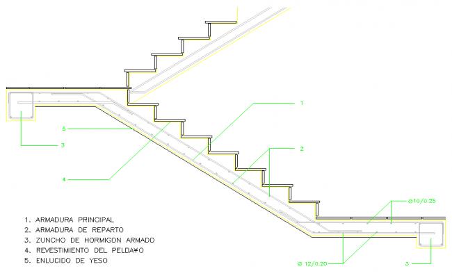 Stairway details
