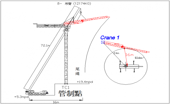 Statement view of tower crane erection
