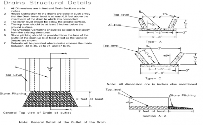 Structural of Draiage Channel