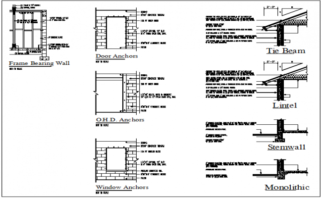 Structure detail of beam and column dwg file