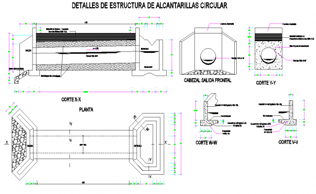 Structure of alcanatarilla type circular layout file