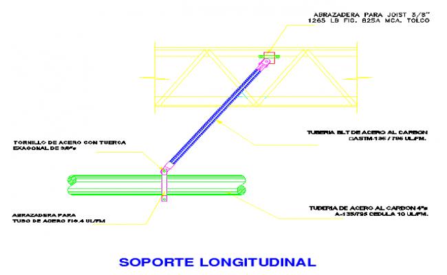 Support longitudinal details