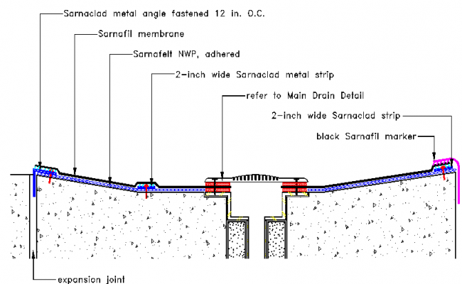 Swimming pool drainage sewer details dwg file for Swimming pool overflow detail dwg