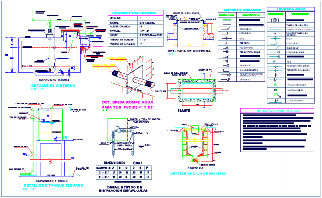 Textile manufacturing plant plumbing plan with detail and its legend dwg file