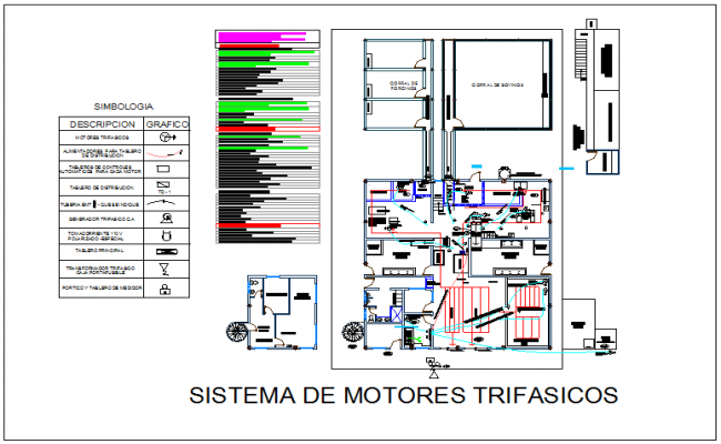 Three phase motor system with electrical view and its legend for industrial canal view dwg file