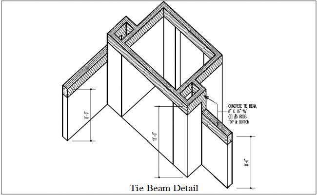 Tie beam details dwg files