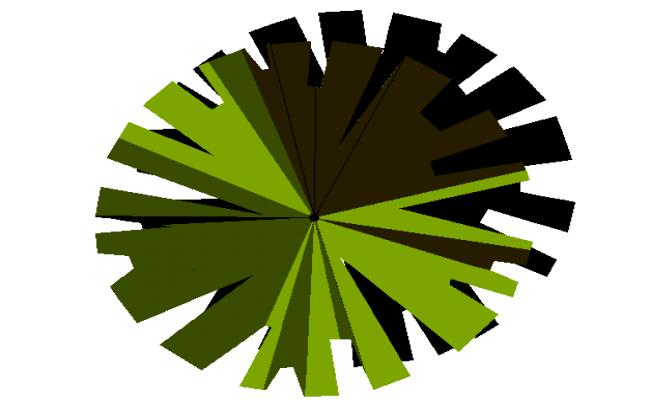 Tree plan dwg file