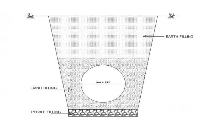 Trench Section CAD Drawing