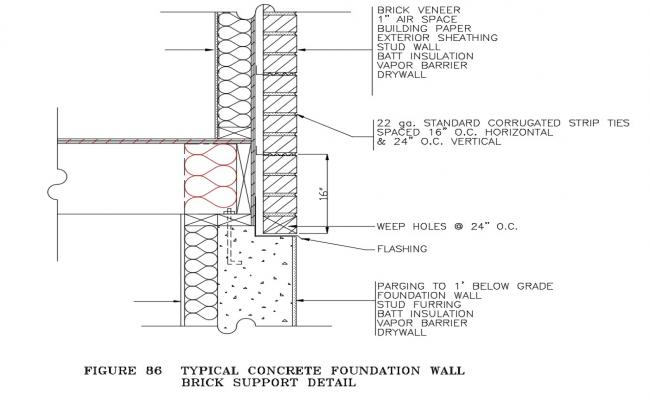 Typical concrete foundation wall brick support cad construction details dwg file