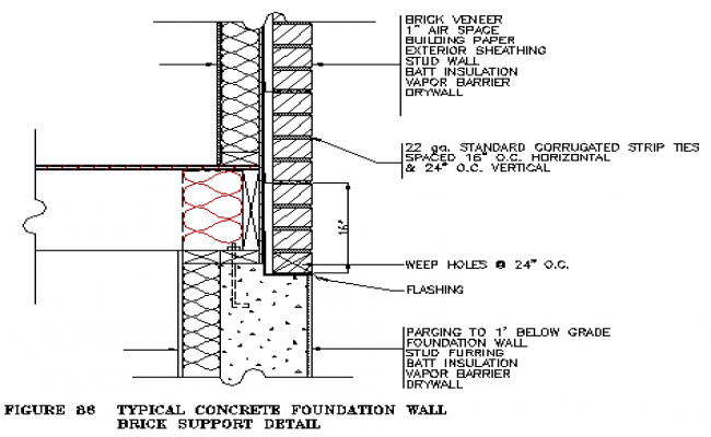 Typical Concrete Foundation Wall Brick Support Detail Drawing